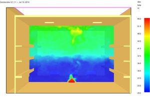 Rozkład temperatury w budynku atrium w czasie rozwoju pożaru    dr hab. inż. Małgorzata Król